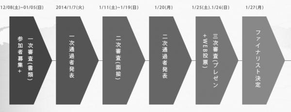 スクリーンショット 2013-12-13 17.43.52