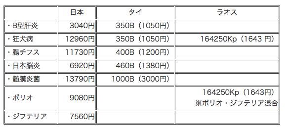 スクリーンショット 2014-07-15 11.18.32