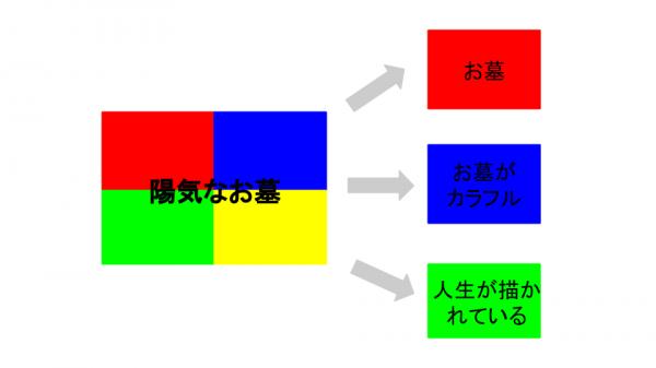 無題プレゼンテーション-2