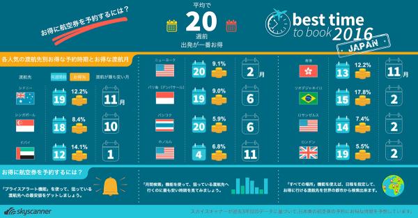 bttb-2016-info-japan